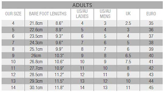 Ugg Boots Sizing Chart - Adults